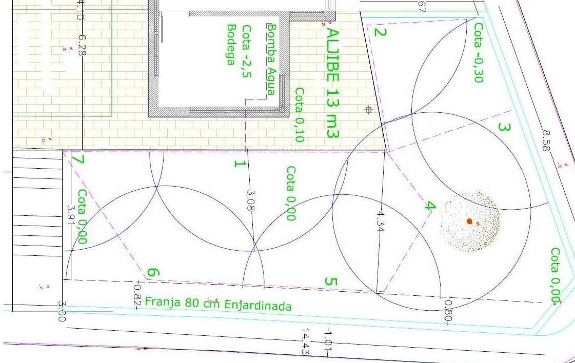 La importancia del dise o de riego de jardines para for Instalacion riego automatico jardin